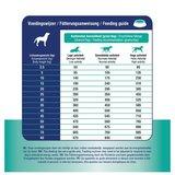 Prins Procare Croque Dieet Mobility Gevogelte - Hondenvoer - 3 kg