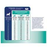Prins Procare Croque Diet Gastro-Intestinal Zalm - Hondenvoer - 10 kg