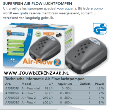 SuperFish - Air-Kit 1 Beluchtingspomp
